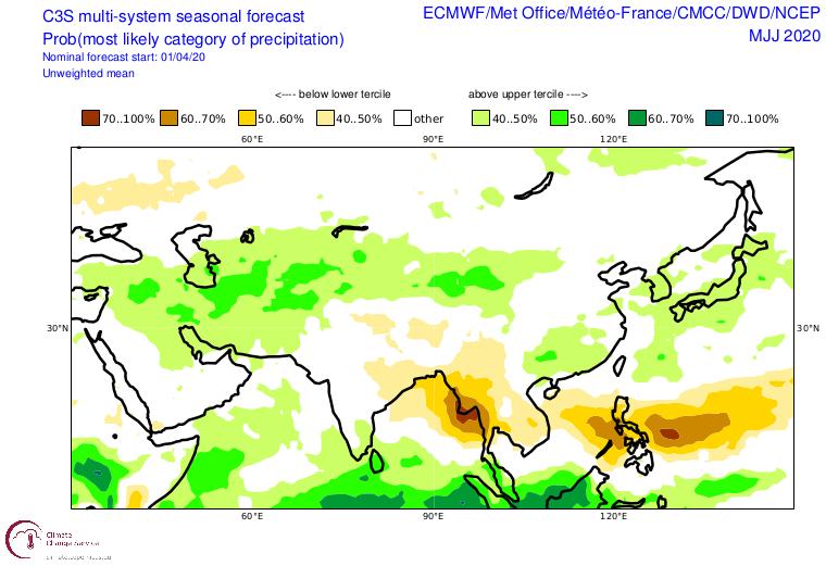 Copernicus Climate Change Service, Multi-System Seasonal Forecast